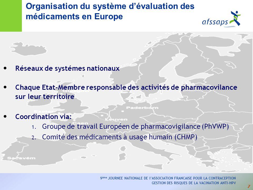 Organisation du système d'évaluation des médicaments en Europe