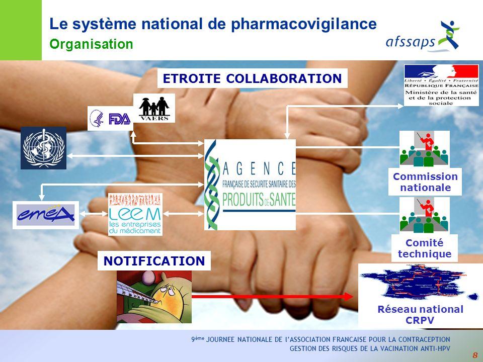Le système national de pharmacovigilance Organisation