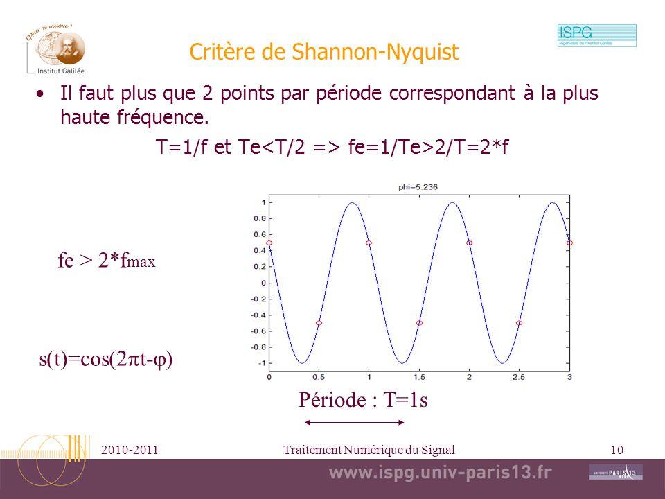Critère de Shannon-Nyquist