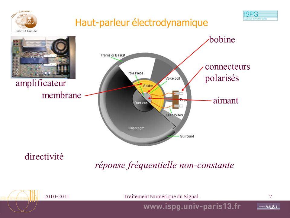 Haut-parleur électrodynamique
