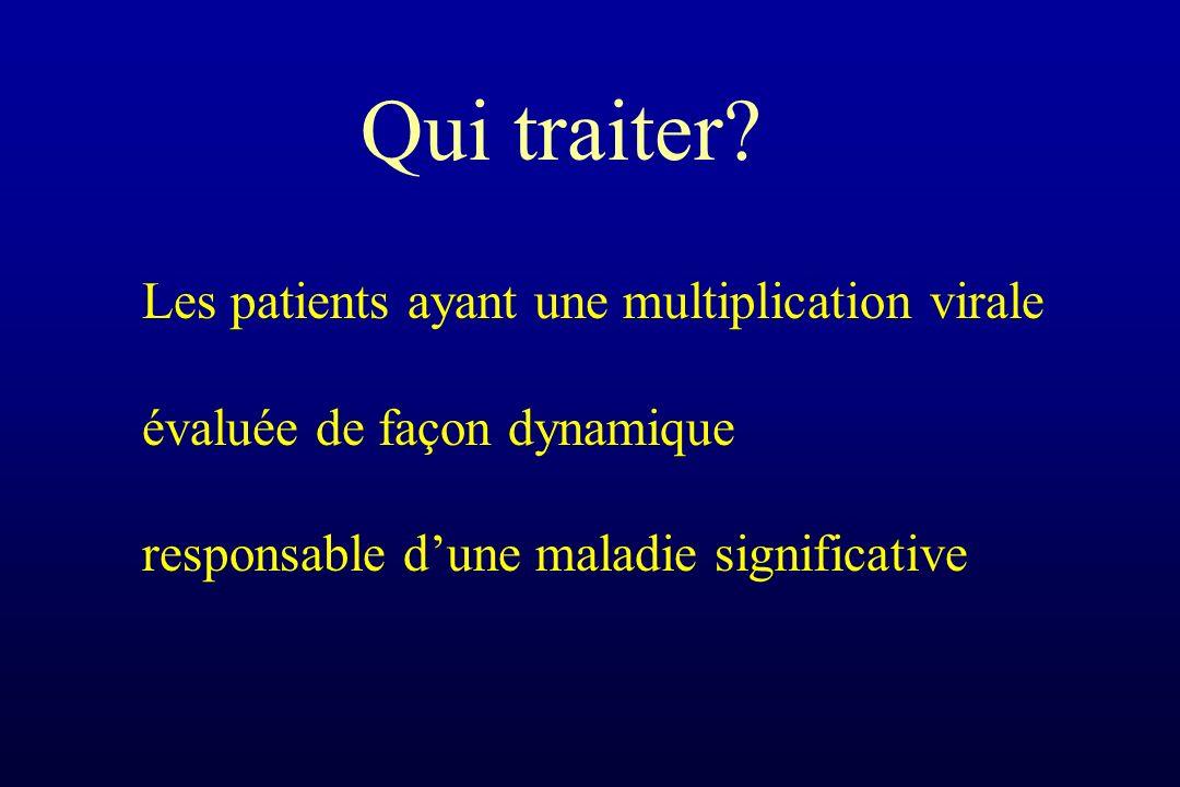 Qui traiter Les patients ayant une multiplication virale