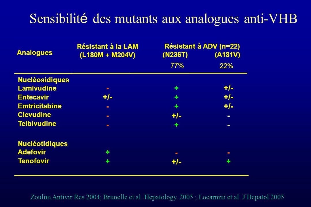 Résistant à la LAM (L180M + M204V)