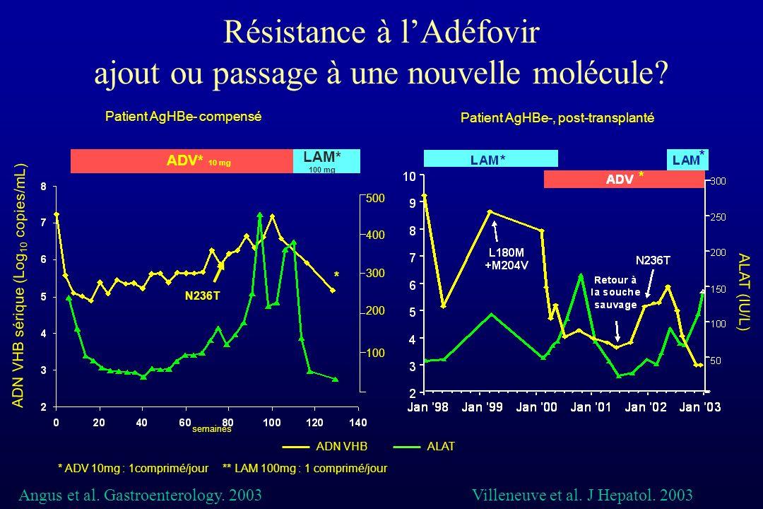 Résistance à l'Adéfovir ajout ou passage à une nouvelle molécule