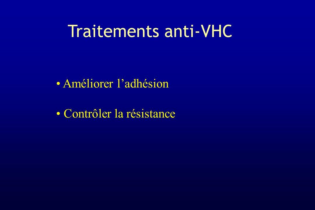 Traitements anti-VHC Améliorer l'adhésion Contrôler la résistance