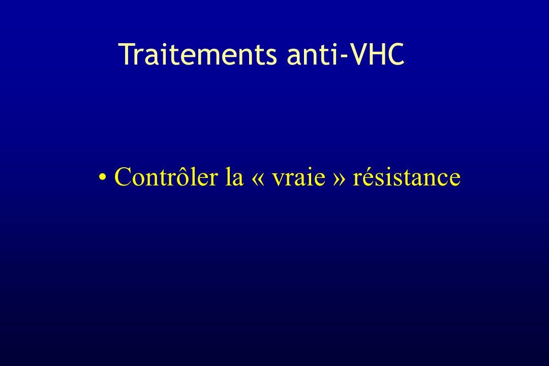 Traitements anti-VHC Contrôler la « vraie » résistance