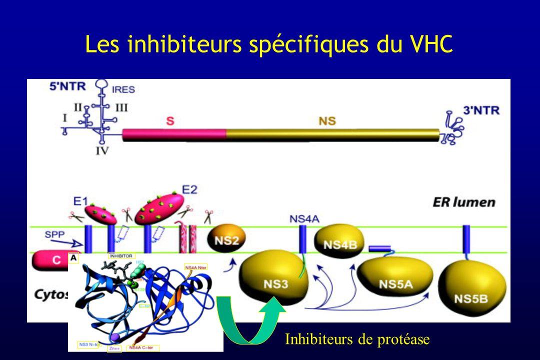 Les inhibiteurs spécifiques du VHC