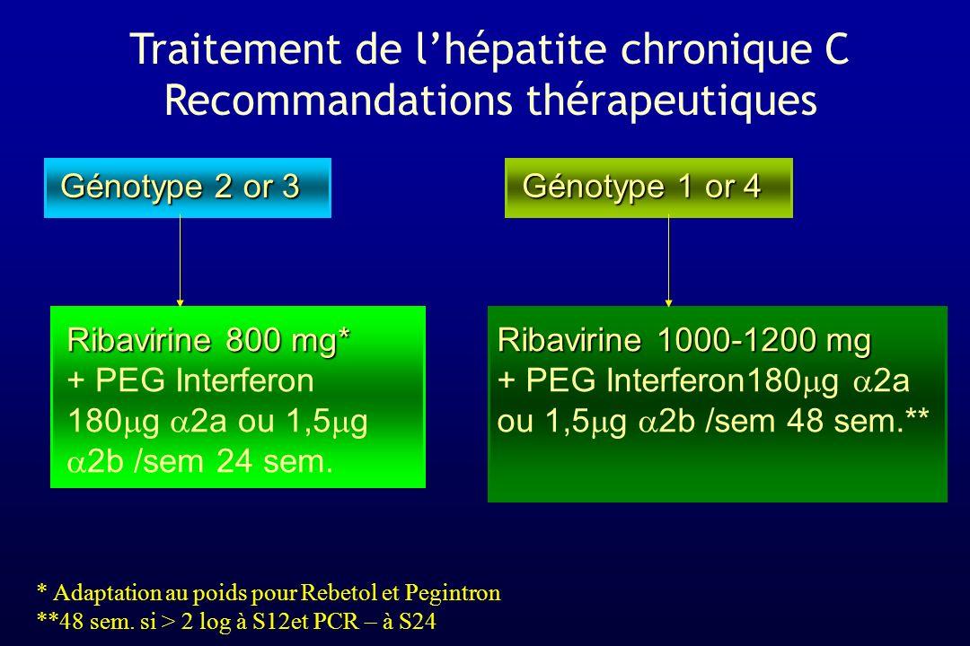 Traitement de l'hépatite chronique C Recommandations thérapeutiques