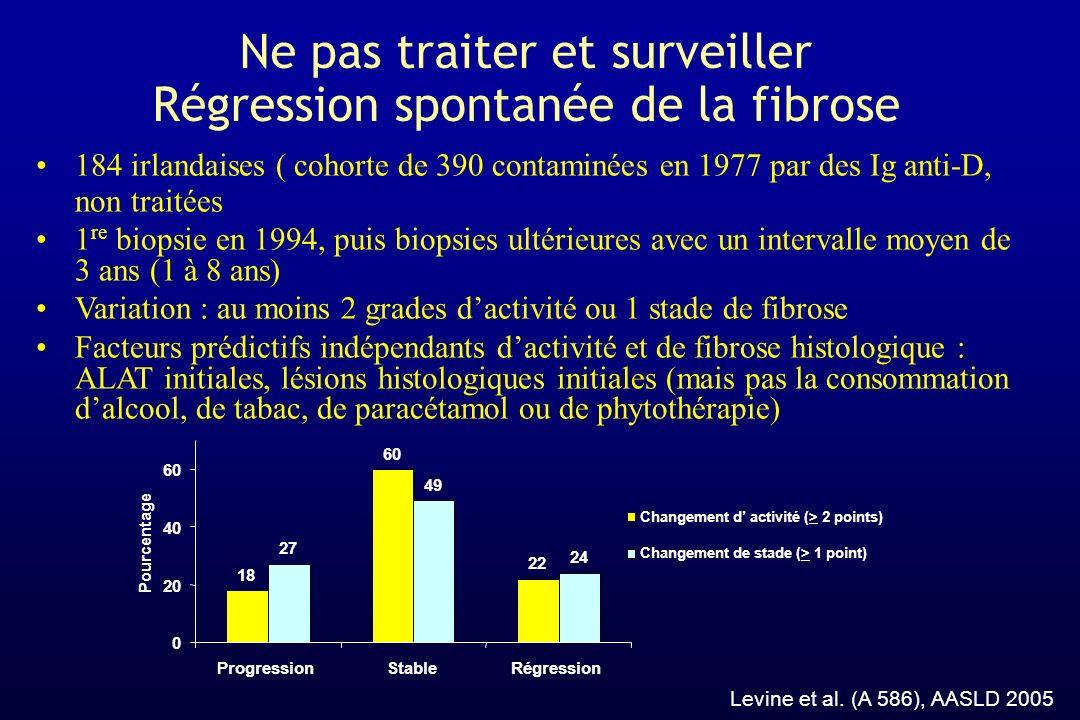 Ne pas traiter et surveiller Régression spontanée de la fibrose