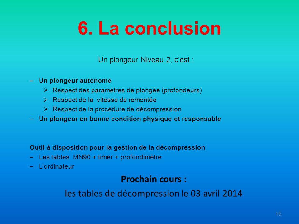 6. La conclusion Prochain cours :