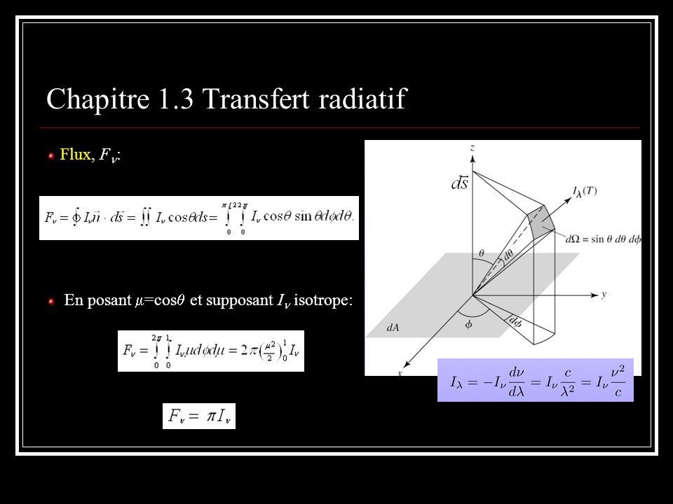 Chapitre 1.3 Transfert radiatif