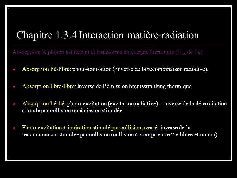 Chapitre 1.3.4 Interaction matière-radiation