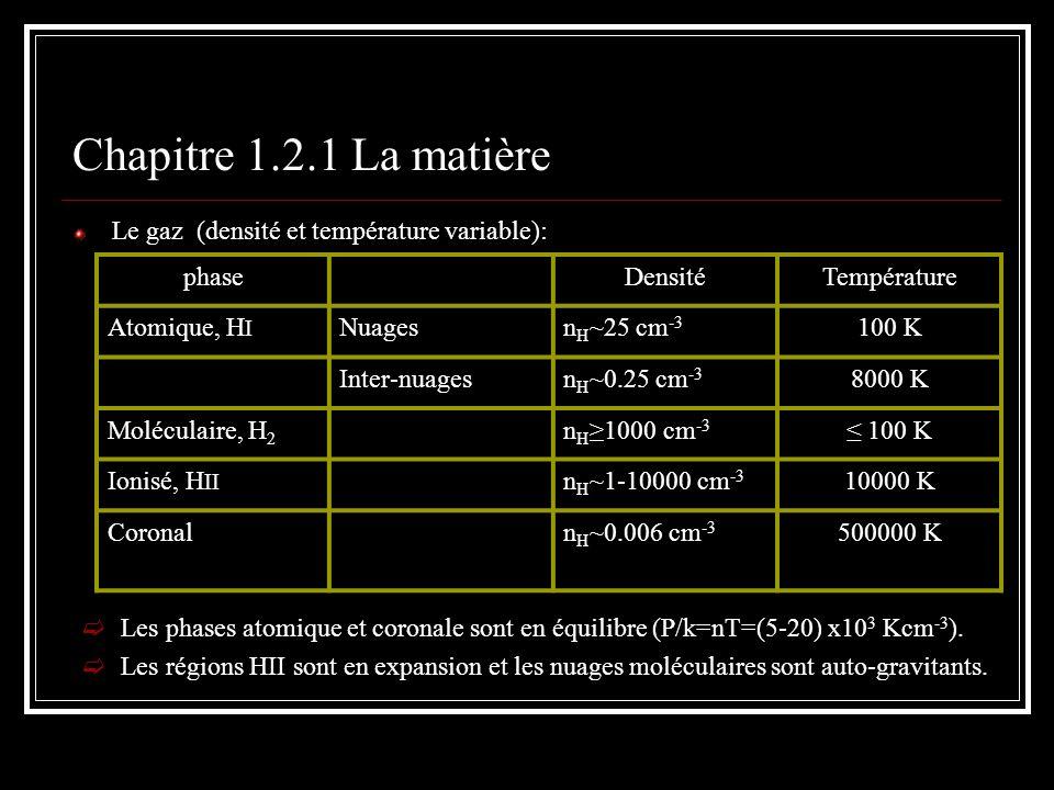 Chapitre 1.2.1 La matière Le gaz (densité et température variable):