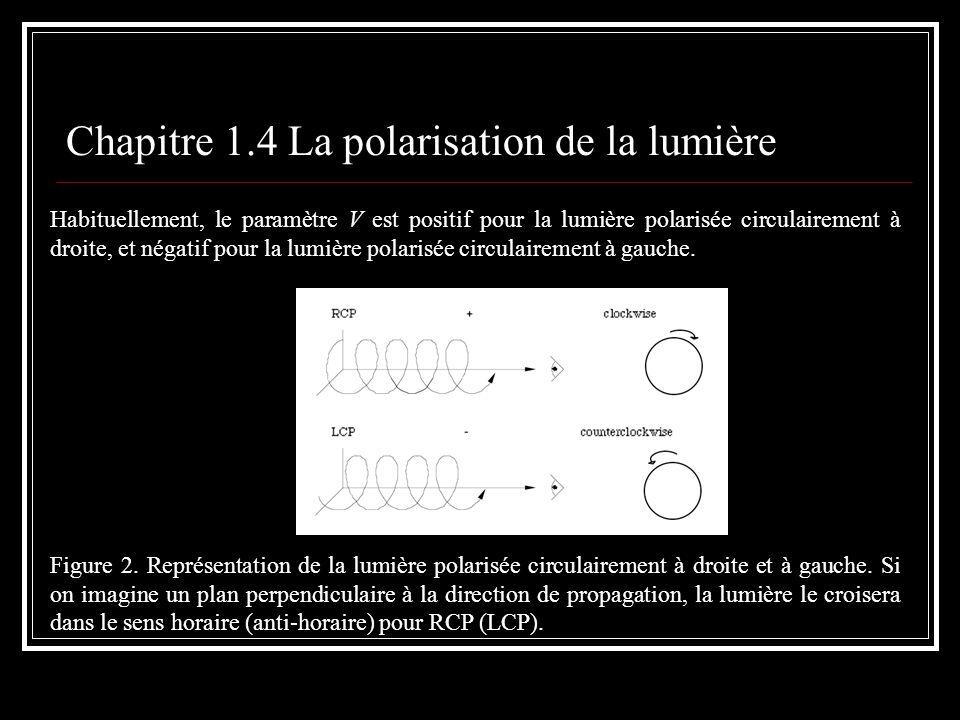 Chapitre 1.4 La polarisation de la lumière