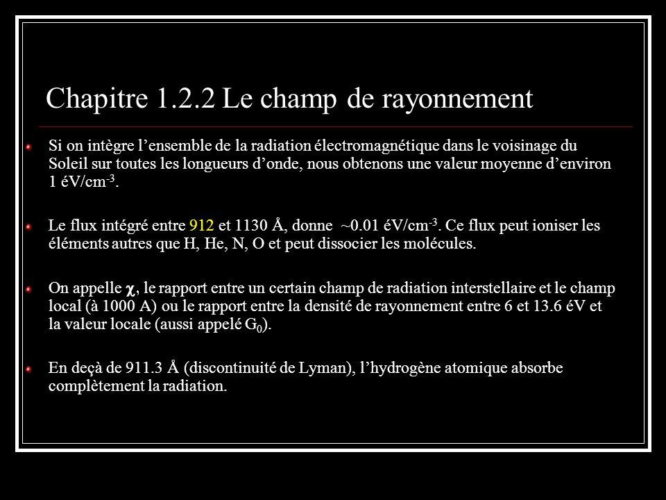 Chapitre 1.2.2 Le champ de rayonnement