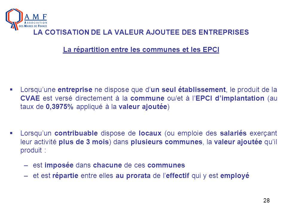 LA COTISATION DE LA VALEUR AJOUTEE DES ENTREPRISES La répartition entre les communes et les EPCI