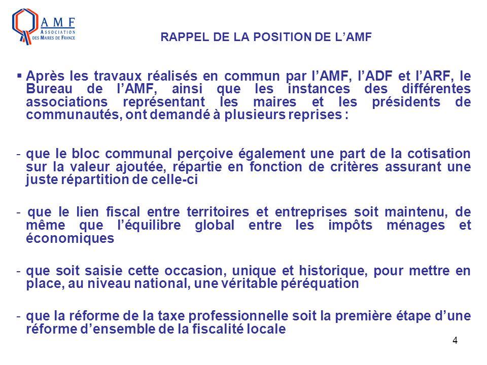 RAPPEL DE LA POSITION DE L'AMF