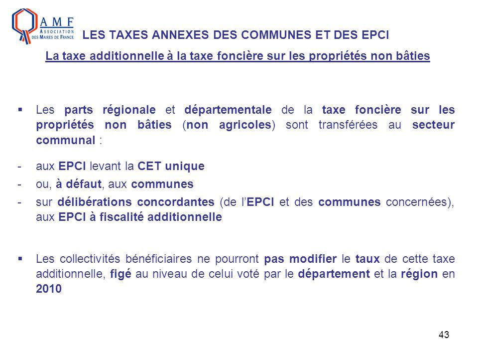 LES TAXES ANNEXES DES COMMUNES ET DES EPCI La taxe additionnelle à la taxe foncière sur les propriétés non bâties