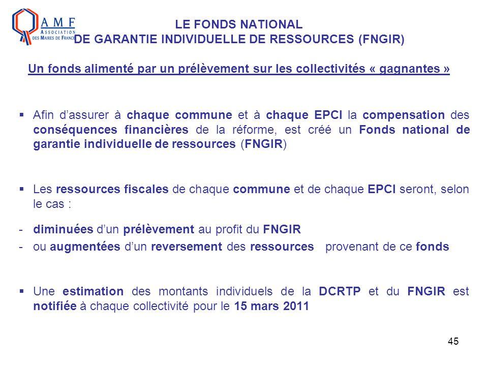 LE FONDS NATIONAL DE GARANTIE INDIVIDUELLE DE RESSOURCES (FNGIR) Un fonds alimenté par un prélèvement sur les collectivités « gagnantes »