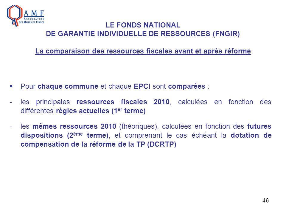 LE FONDS NATIONAL DE GARANTIE INDIVIDUELLE DE RESSOURCES (FNGIR) La comparaison des ressources fiscales avant et après réforme