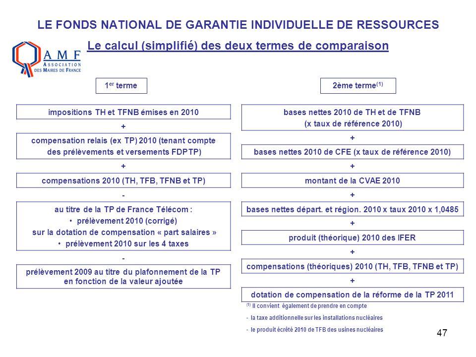 LE FONDS NATIONAL DE GARANTIE INDIVIDUELLE DE RESSOURCES Le calcul (simplifié) des deux termes de comparaison
