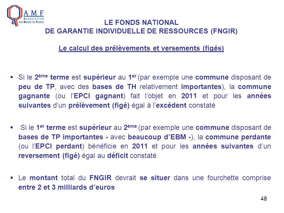 LE FONDS NATIONAL DE GARANTIE INDIVIDUELLE DE RESSOURCES (FNGIR) Le calcul des prélèvements et versements (figés)