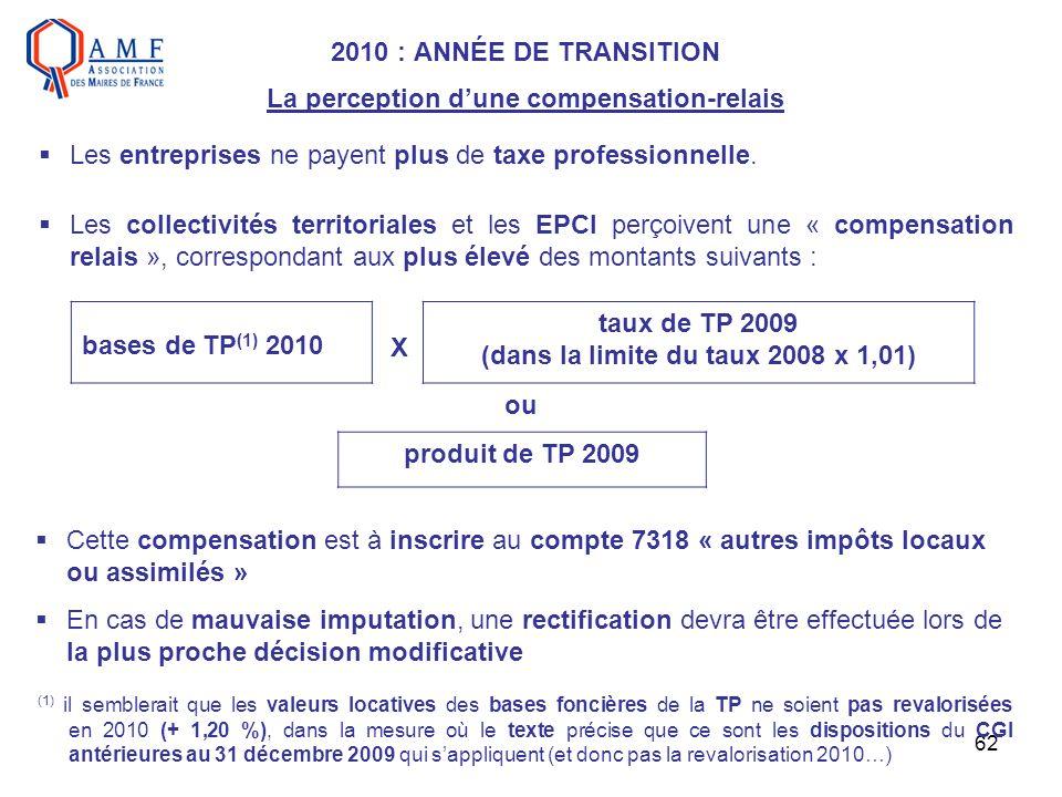2010 : ANNÉE DE TRANSITION La perception d'une compensation-relais