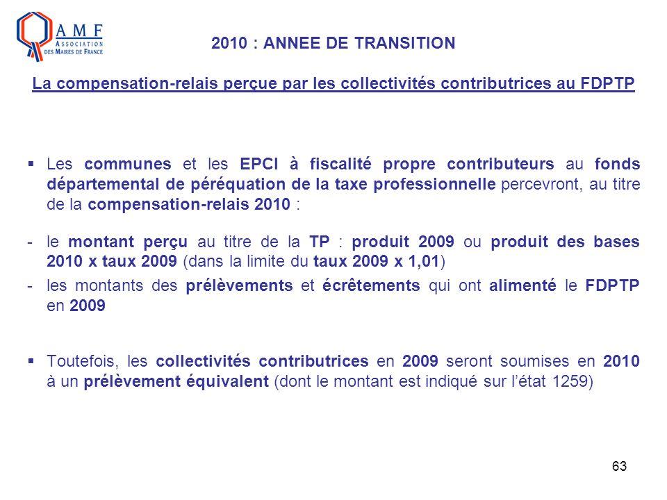 2010 : ANNEE DE TRANSITION La compensation-relais perçue par les collectivités contributrices au FDPTP