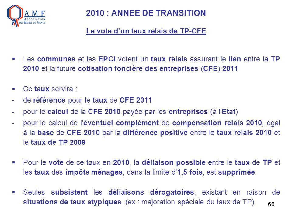 2010 : ANNEE DE TRANSITION Le vote d'un taux relais de TP-CFE