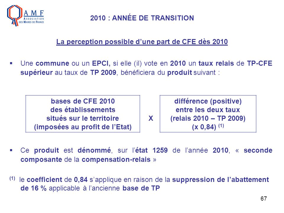La perception possible d'une part de CFE dès 2010
