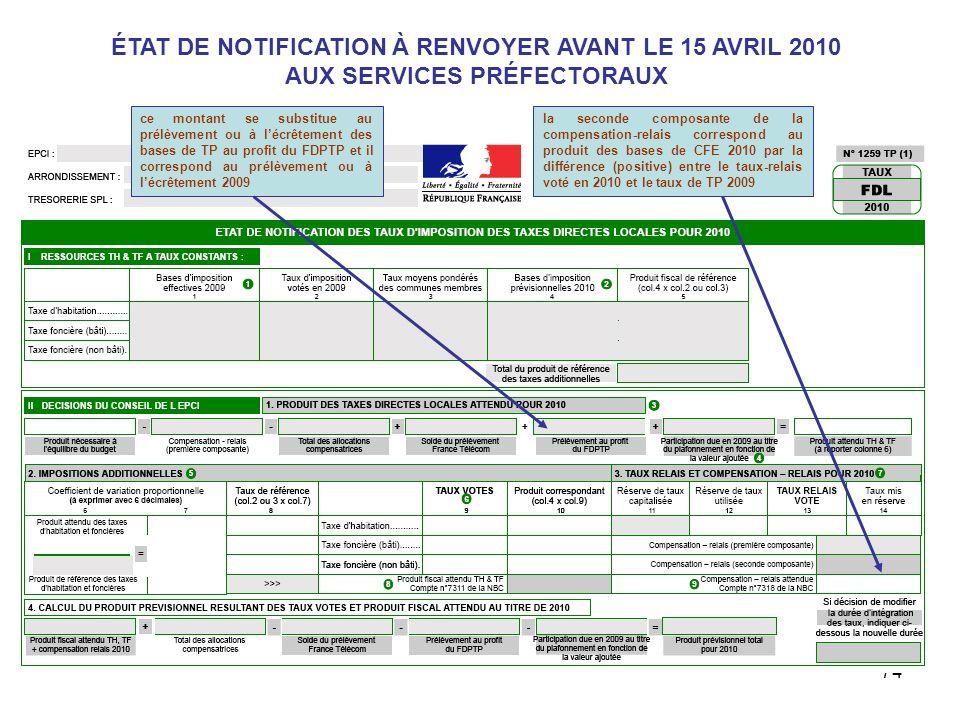 ÉTAT DE NOTIFICATION À RENVOYER AVANT LE 15 AVRIL 2010 AUX SERVICES PRÉFECTORAUX