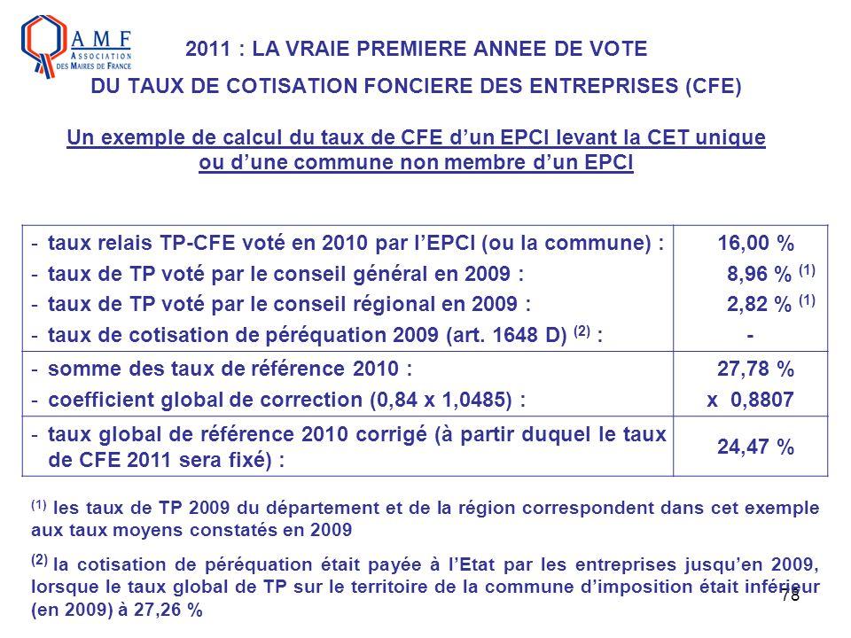 taux relais TP-CFE voté en 2010 par l'EPCI (ou la commune) :