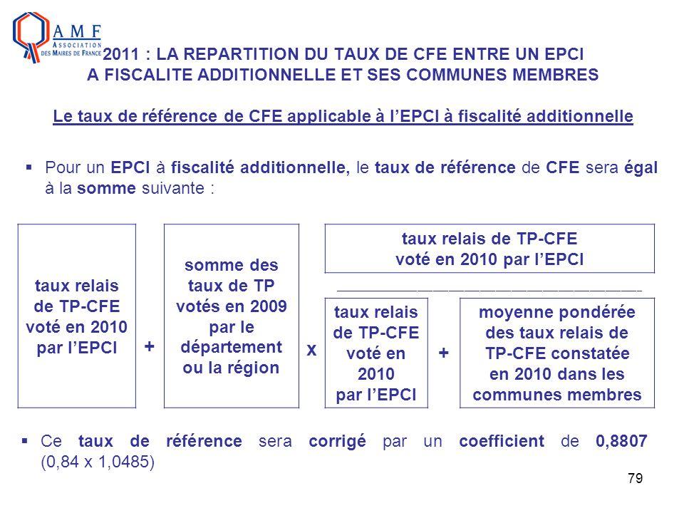 2011 : LA REPARTITION DU TAUX DE CFE ENTRE UN EPCI A FISCALITE ADDITIONNELLE ET SES COMMUNES MEMBRES Le taux de référence de CFE applicable à l'EPCI à fiscalité additionnelle