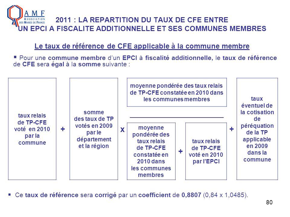 2011 : LA REPARTITION DU TAUX DE CFE ENTRE UN EPCI A FISCALITE ADDITIONNELLE ET SES COMMUNES MEMBRES Le taux de référence de CFE applicable à la commune membre