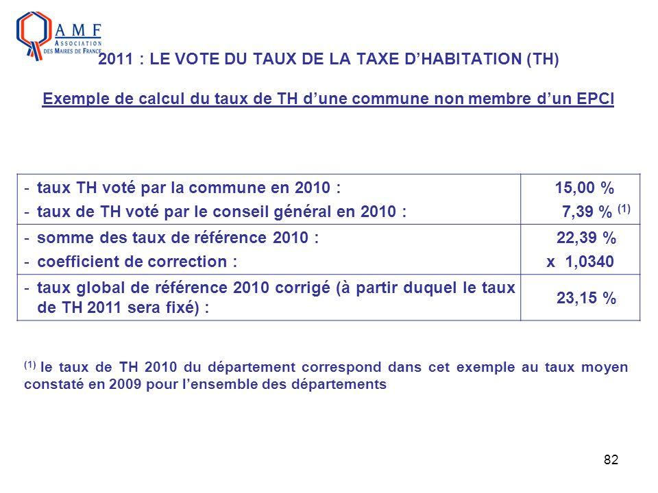 taux TH voté par la commune en 2010 :