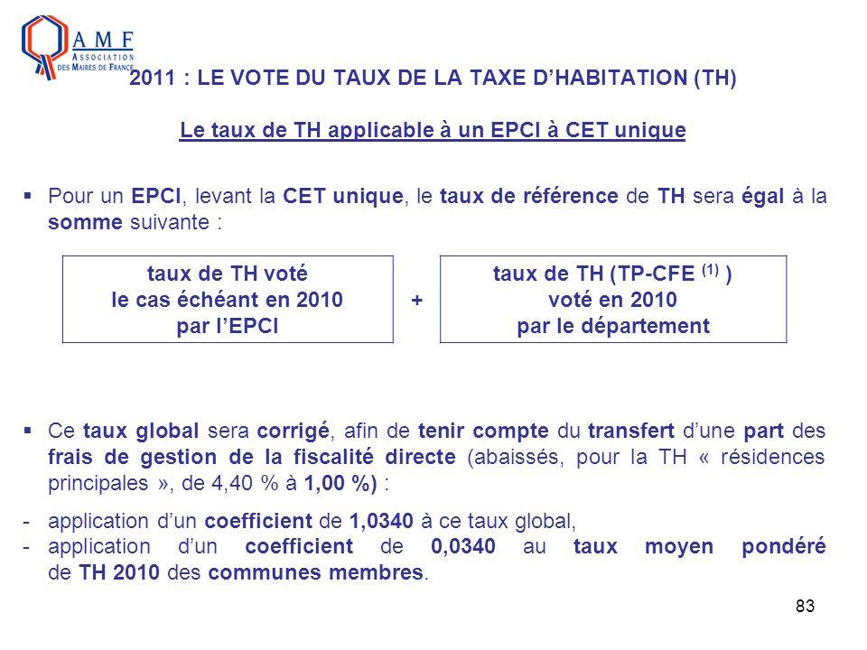 taux de TH (TP-CFE (1) ) voté en 2010 par le département