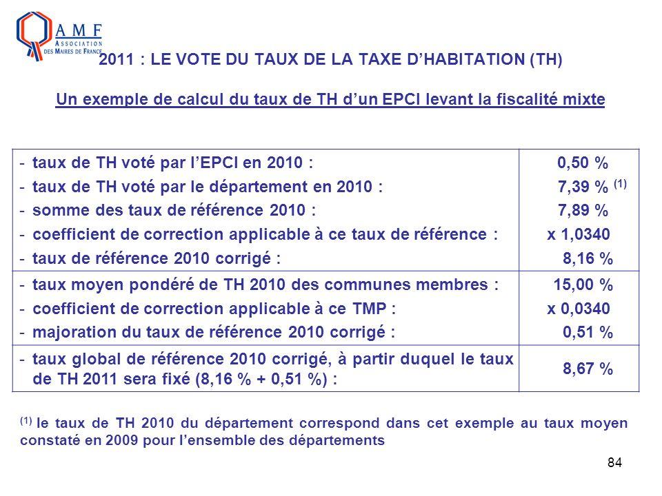 taux de TH voté par l'EPCI en 2010 :
