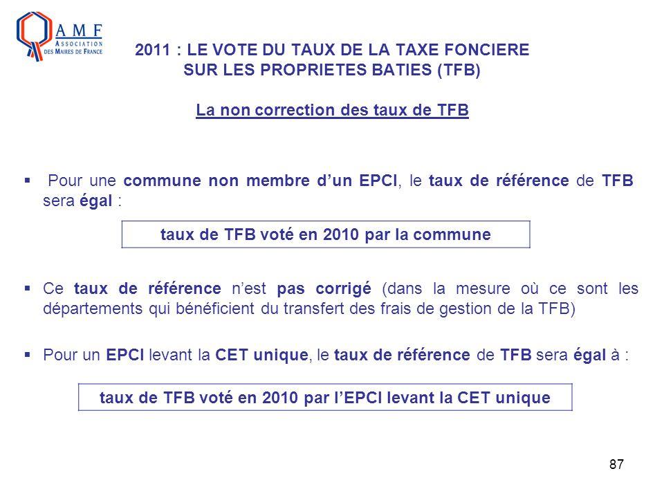 taux de TFB voté en 2010 par la commune