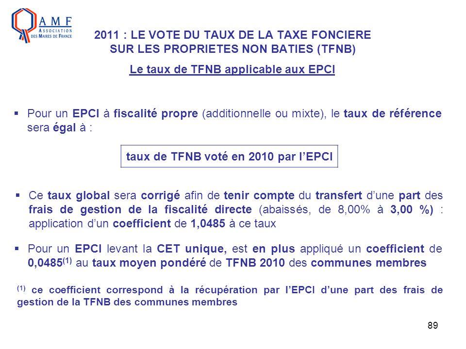 taux de TFNB voté en 2010 par l'EPCI