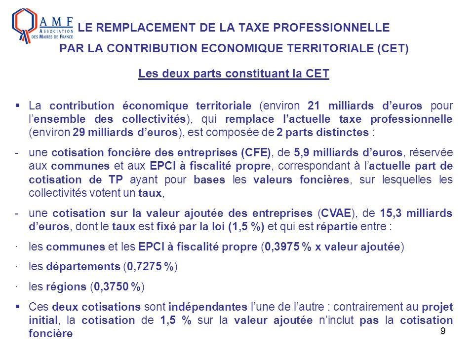 LE REMPLACEMENT DE LA TAXE PROFESSIONNELLE PAR LA CONTRIBUTION ECONOMIQUE TERRITORIALE (CET) Les deux parts constituant la CET