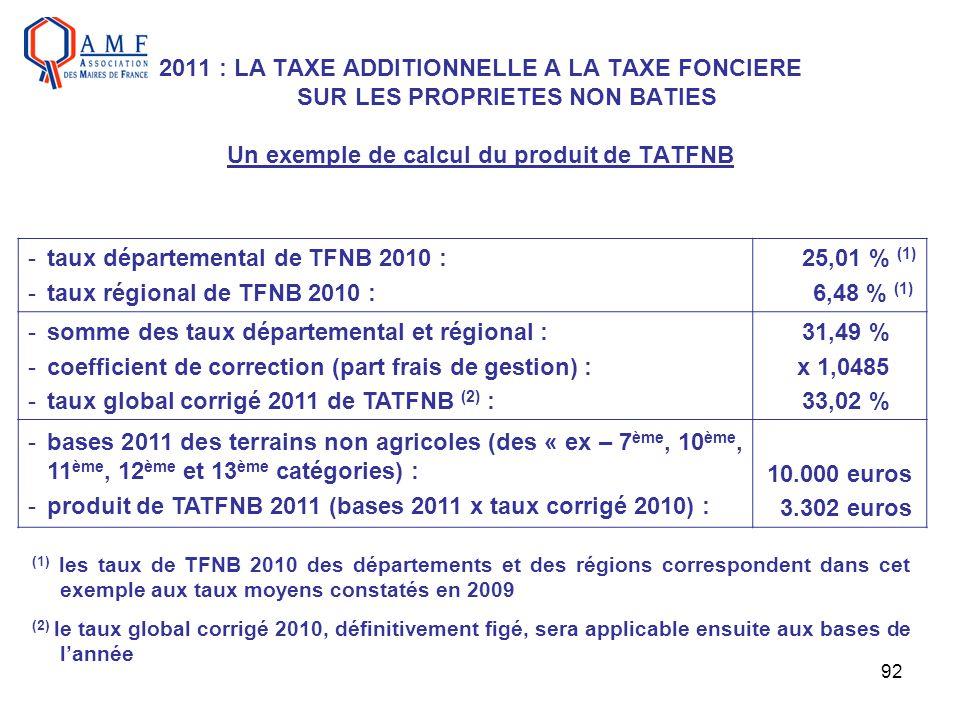 taux départemental de TFNB 2010 : taux régional de TFNB 2010 :