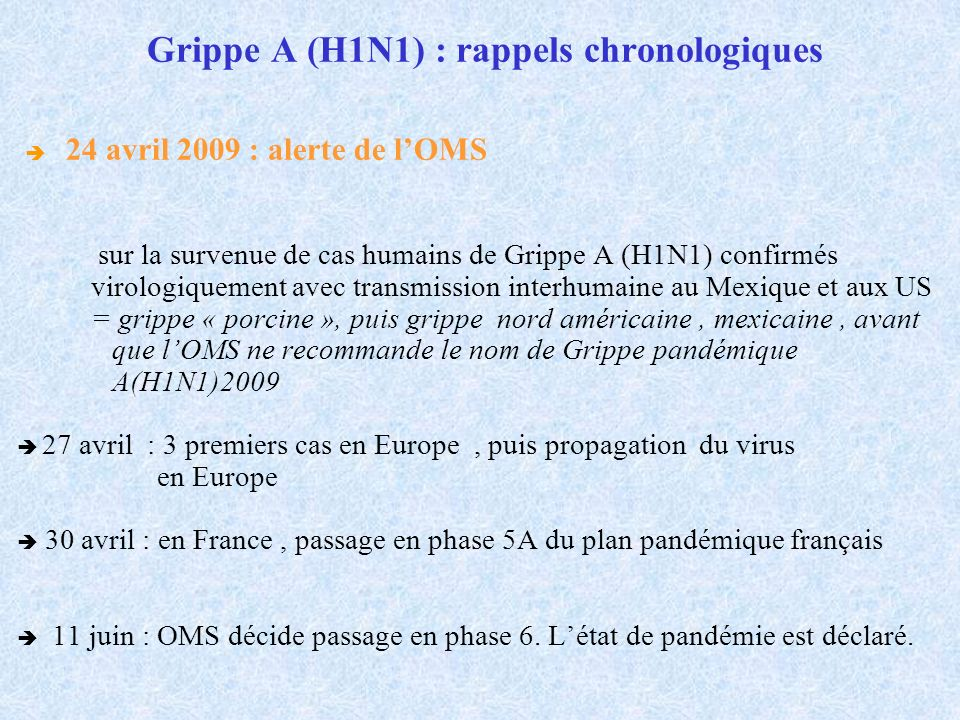 Grippe A (H1N1) : rappels chronologiques