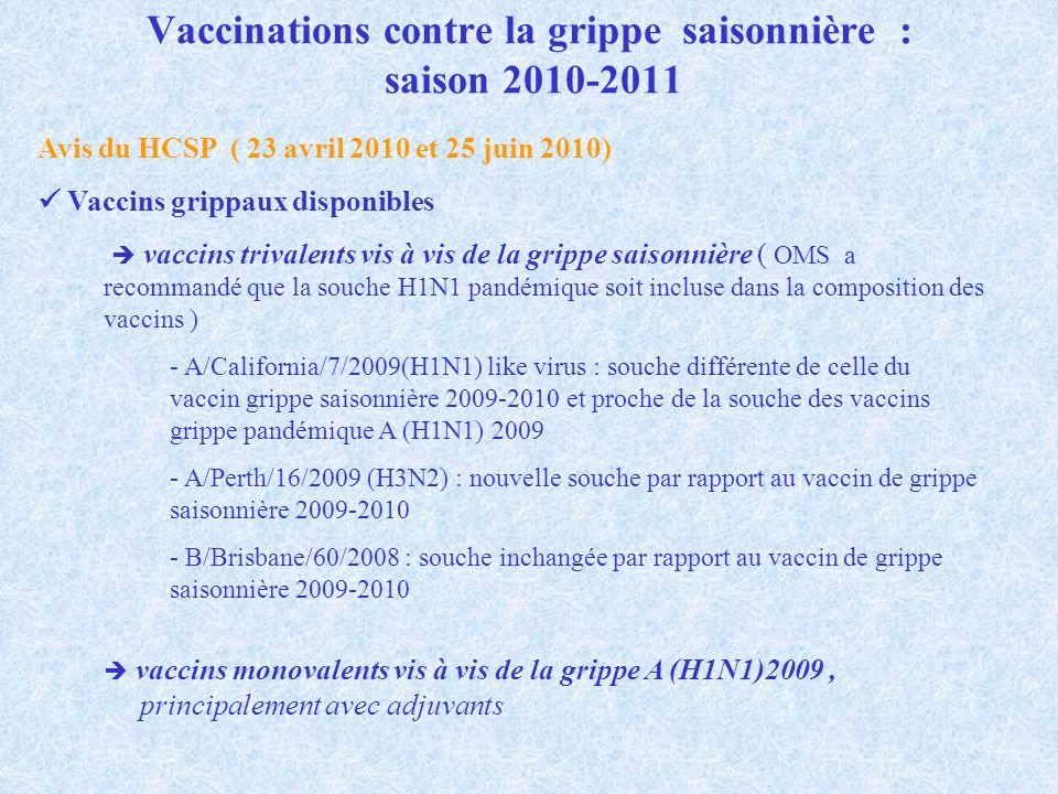 Vaccinations contre la grippe saisonnière : saison 2010-2011