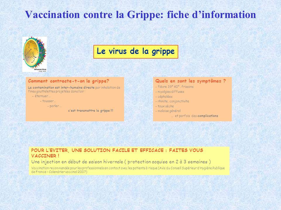 Vaccination contre la Grippe: fiche d'information