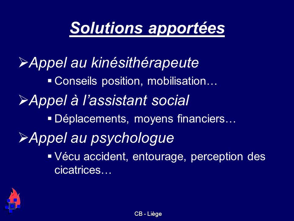 Solutions apportées Appel au kinésithérapeute