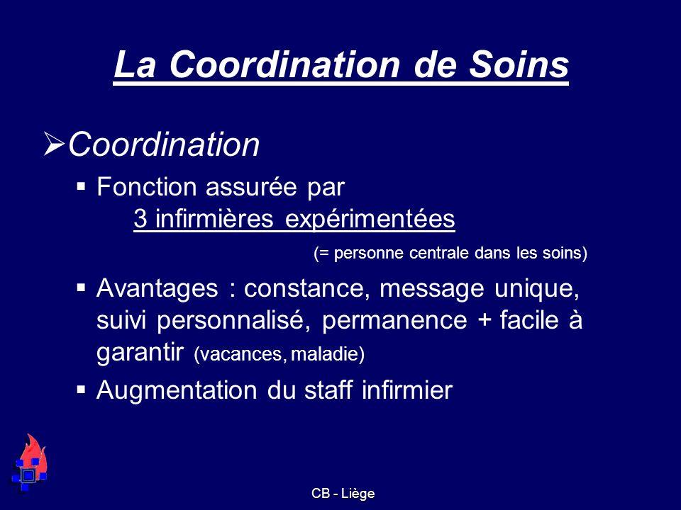 La Coordination de Soins