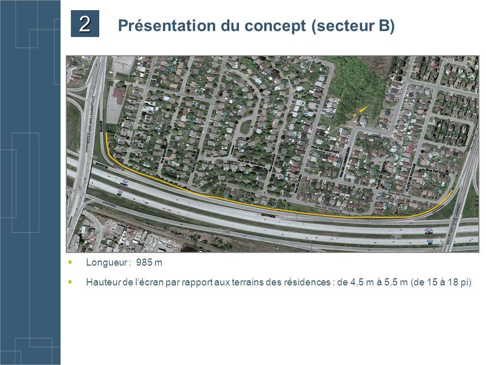 2 Présentation du concept (secteur B) Longueur : 985 m