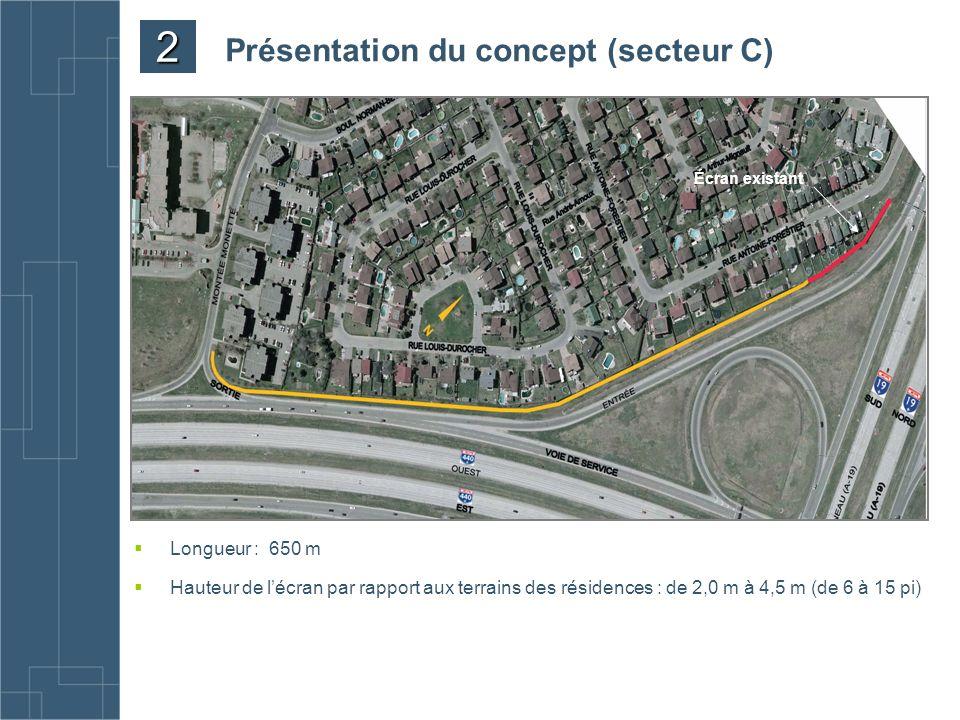 2 Présentation du concept (secteur C) Longueur : 650 m