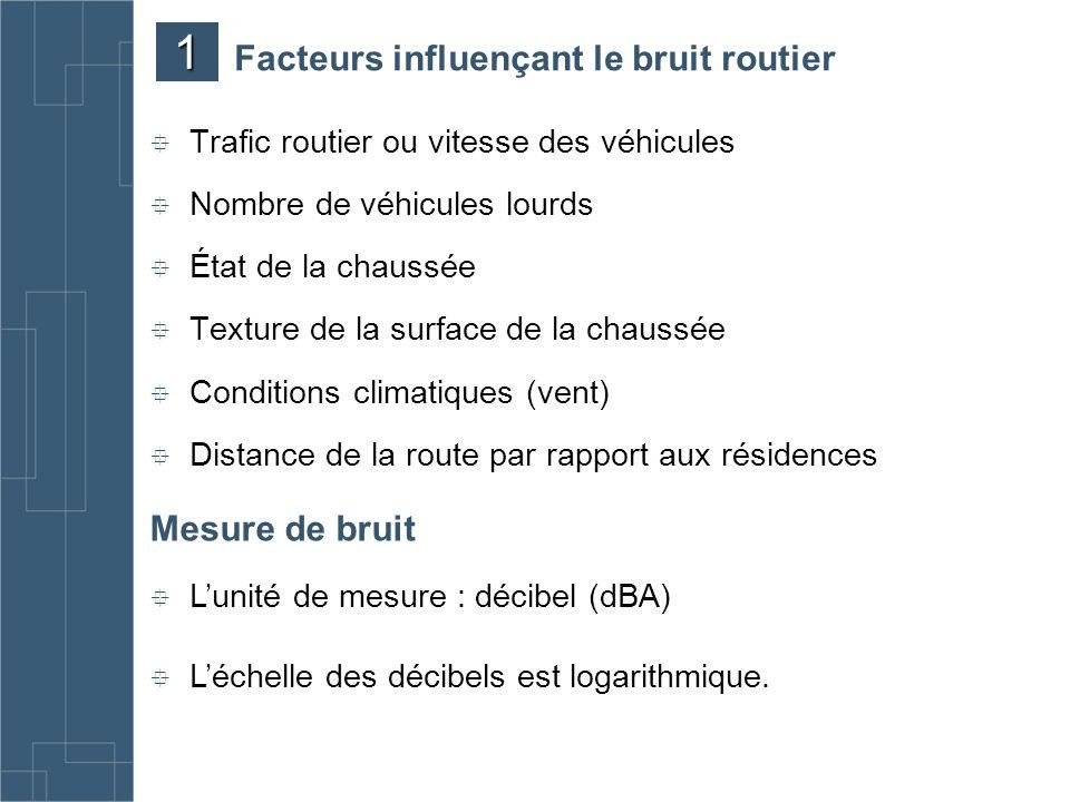 Facteurs influençant le bruit routier