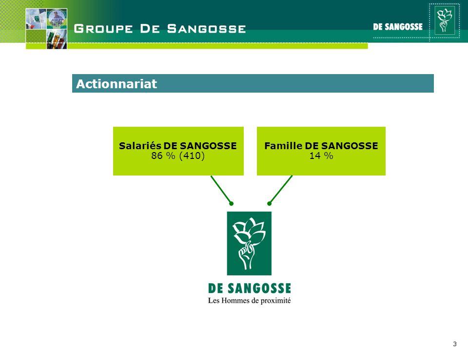 Actionnariat Salariés DE SANGOSSE 86 % (410) Famille DE SANGOSSE 14 %