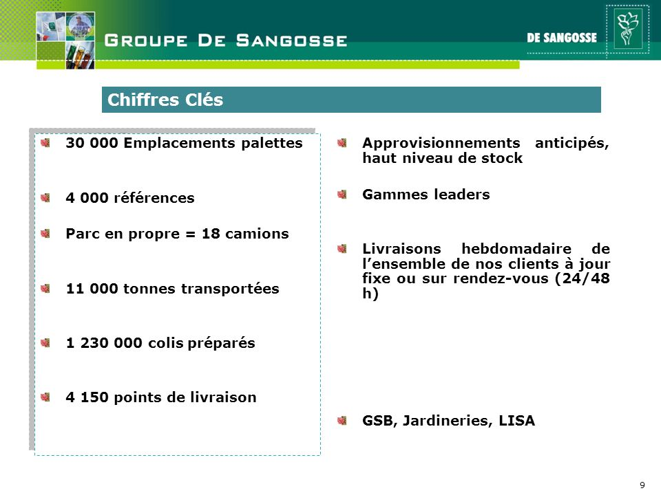 Chiffres Clés 30 000 Emplacements palettes 4 000 références